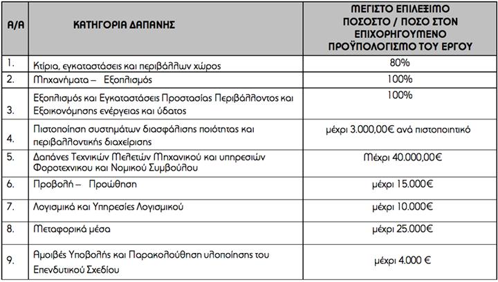 pinakas-epileximon-dapanon1